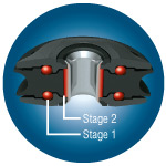 2-Stage Bearing System